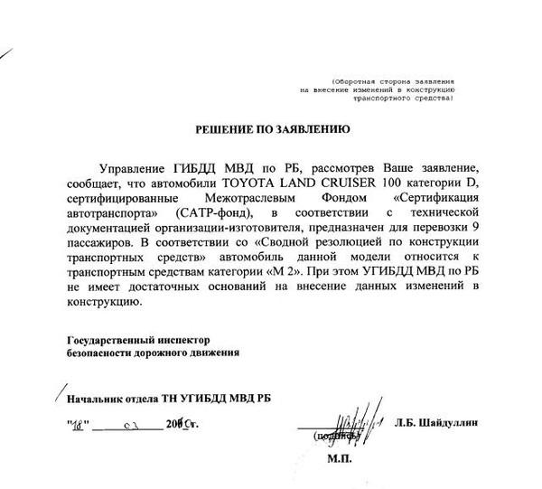 Исковое Заявление Уфа
