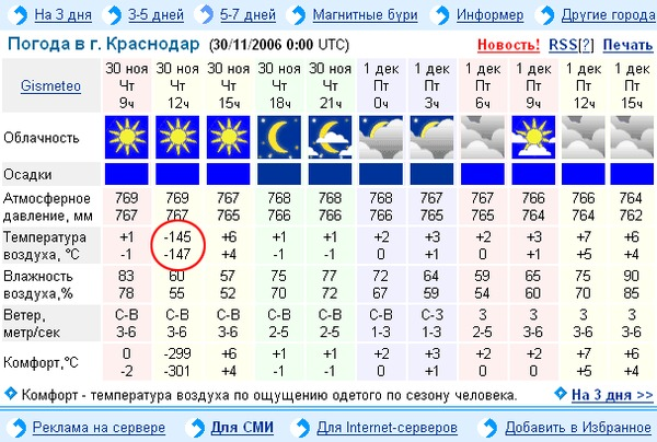 http://content.foto.mail.ru/bk/malfrida/_answers/i-597.jpg