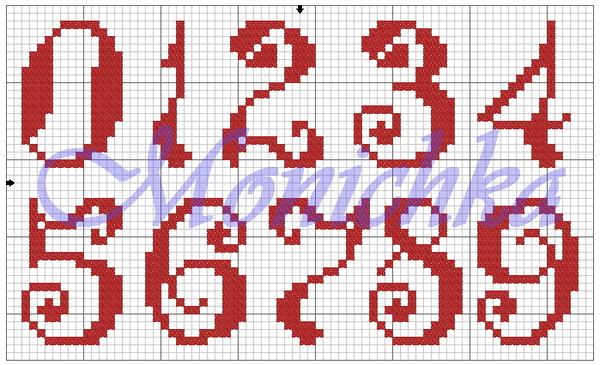 Схема вышивки чисел крестиком 51