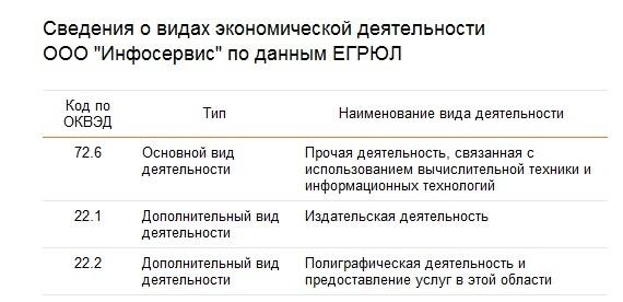 """Такси """"Максим"""" - обман таксиста или клиента? I-517"""