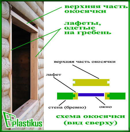 Установить пластиковые окна в деревянный дом своими