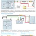 Главная Форум Новости Опросы Инструкции, руководства Статьи схема электрооборудования схема хундай портер схема...