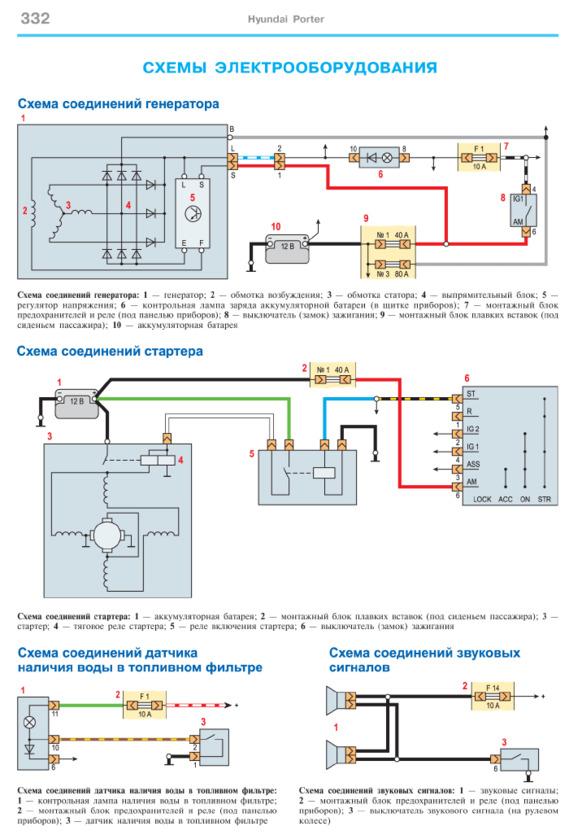 Газ 31105 панель приборов схема фото 38
