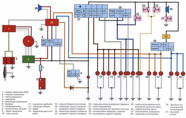 Электропроводка мопеда альфа