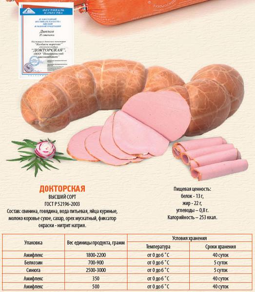 Как в домашних условиях сделать докторскую колбасу