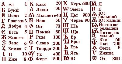 Старорусское Письмо Образец - фото 9