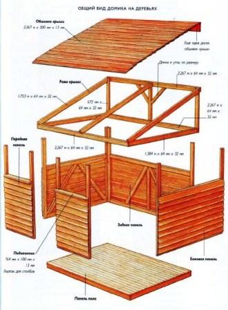 вариант сборки более сложного домика на дереве