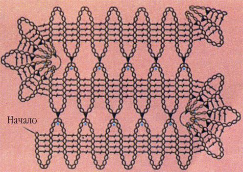 Салфетка, выполненная в технике брюггского кружева.  Таким образом можно получить разнообразные виды змеек.