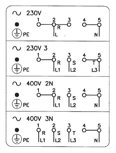 Вот схемы подключения электроплиты.  Для двухфазного подключения используются две фазы и ноль, соответственно автомат...