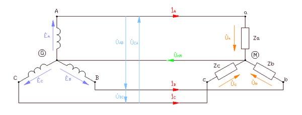 """При соединении обмоток. и приёмника электроэнергии по схеме  """"звезда """" фазное. зависит от подключаемой к каждой фазе..."""