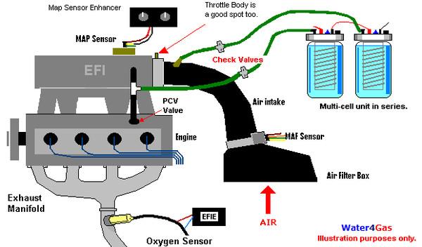 Re: Собираем двигатель на воде.Электролизер Стэнли Мэйера.  Вадим Кочергин. ссылка.  11-03-2010 23:59.