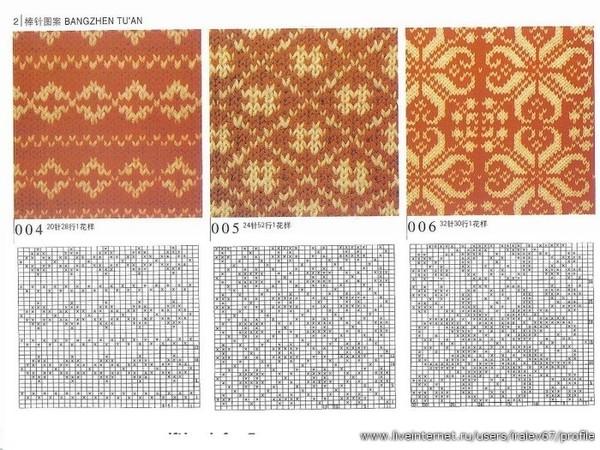 Многоцветное вязание. Вязание орнамента. Вязание 25