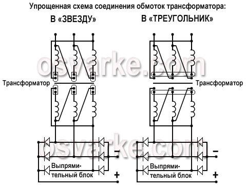"""Упрощенные схемы соединения обмоток трансформатора в сварочном выпрямителе - в. звезду """" и в. треугольник."""