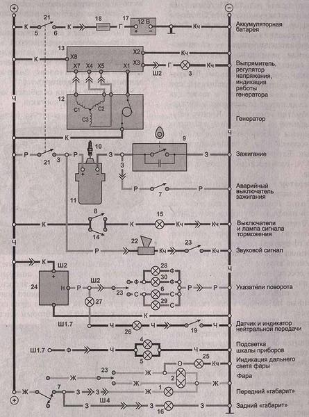 Схема электропроводки мотоцикла иж планета 5 схема проводки зажигания на иж.