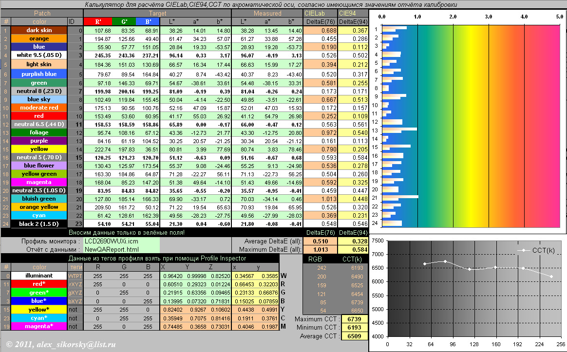 Battery Diagram 1gif 528 Kb 267 Views Ixbtcom