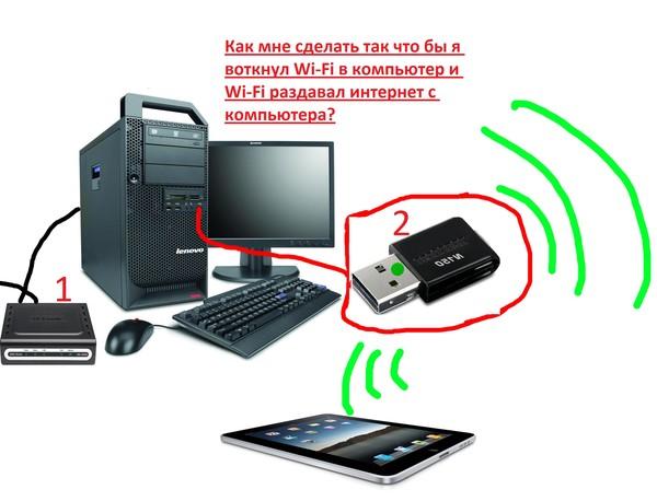 Как сделать wifi с ноутбука для телефона