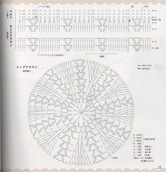 Это схема,по которой вязала(брала только круг,довязав до нужного размера ,начала сокращать.)Козырёк(примерно)...