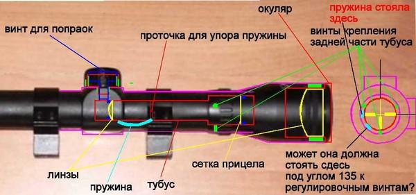 Как сделать оптический прицел в домашних условиях своими руками легко