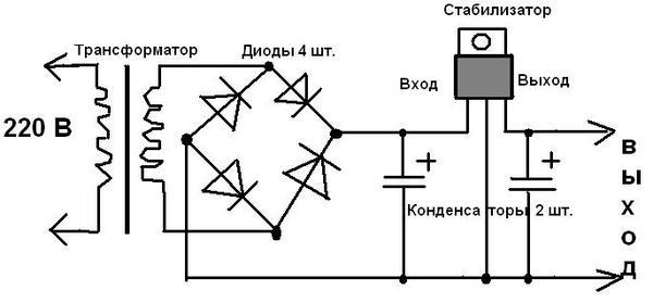 Как сделать 220 вольт из 12 вольт сделать