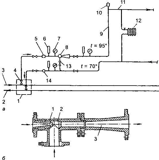 ...а - схема присоединения водяной системы отопления к теплофикационной сети через элеватор: 1 - теплофикационный...
