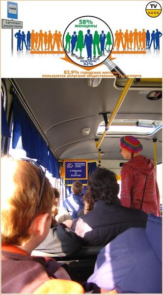 Попутное ТВ - всегда на виду у большинства. Видео реклама на мониторах в городском пассажирском транспорте, Первое Маршрутное Телевидение, мониторы для рекламы в транспорте, рекламные мониторы.