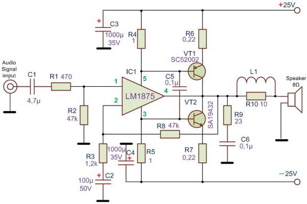 Усилитель выполнен на микросхеме LM1875 (National Semiconductor) и мощных транзисторах.