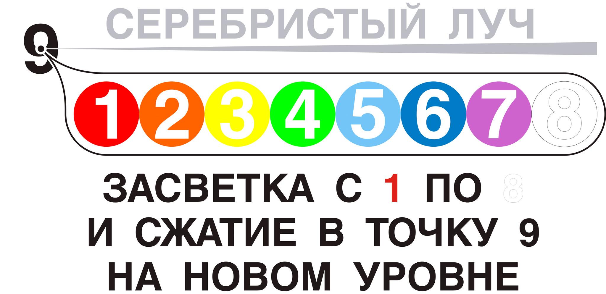ЗЕМНОЙ ЖРЕЦ - Славянский Ведический Коляды Дар на Лето 7522 и Российский Календарь на 1 год и 4 месяца с 1 сентября 2013 по 31 декабря 2014 года.