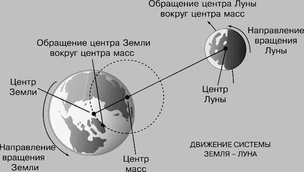 """"""",""""dic.academic.ru"""