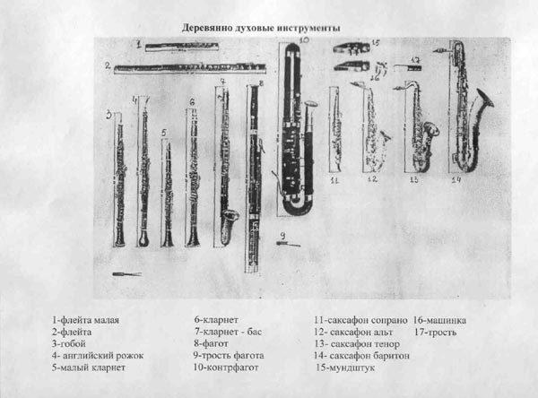 Духовые деревянные музыкальные инструменты фото