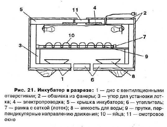 В этом инкубаторе нет сложных деталей, он прост в изготовлении и сравнительно дешев.