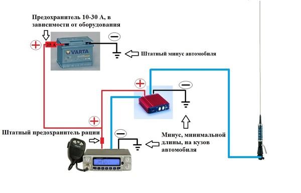 схема подключения радиостанции