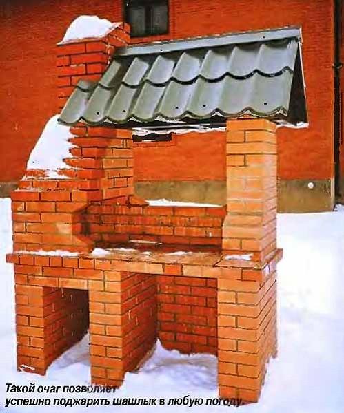 Ответы@Mail.Ru: кто подскажет как правильно построить очаг из кирпича или камня для приготовления шашлыка