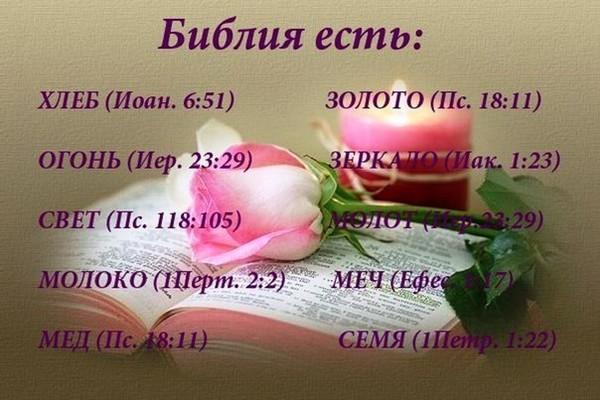 Библейские открытки с текстами из библии 53