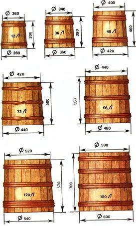 Сделать деревянную бочку своими руками