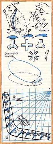 Бумеранг чертежи схемы из рейки