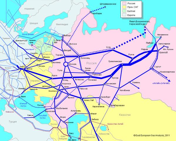 Газопровод России.  Нефтепровод.