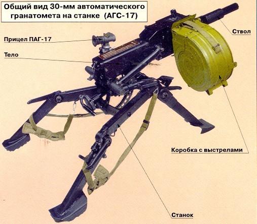 АГС-17 «Пламя» (Индекс ГРАУ