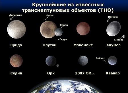Трансплутоновые планеты