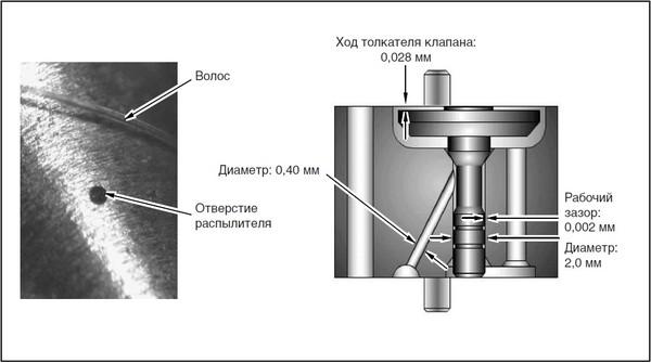 Замена клапана в форсунке