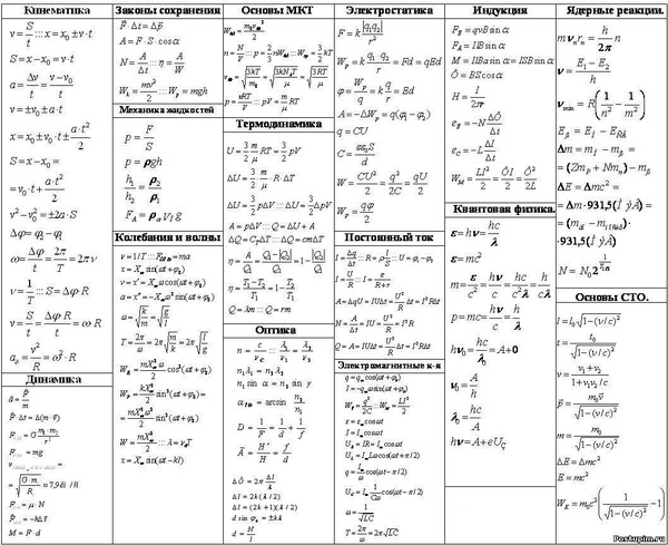 формулы по физики 8 класс: