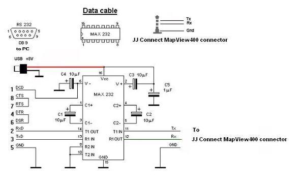 Как сделать кабель под