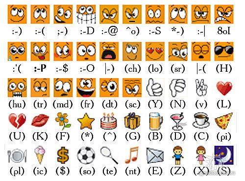 Коды смайлов для одноклассников