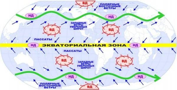 ...можно рассматривать ветер применительно к своему району и, во-вторых, применительно ко всей поверхности Земли.