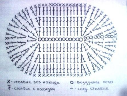 Схема для подошвы пинеток