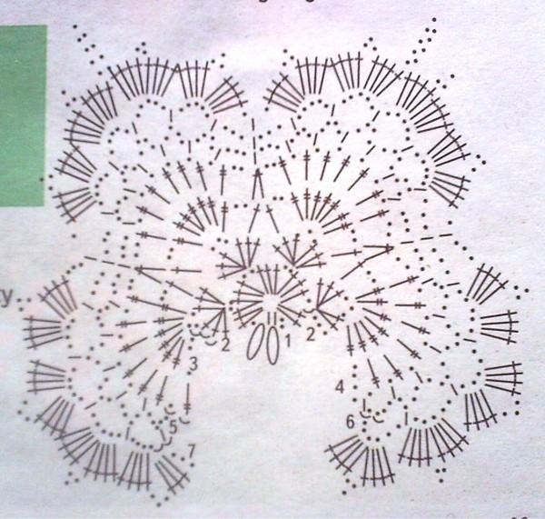 Схема для средней бабочки