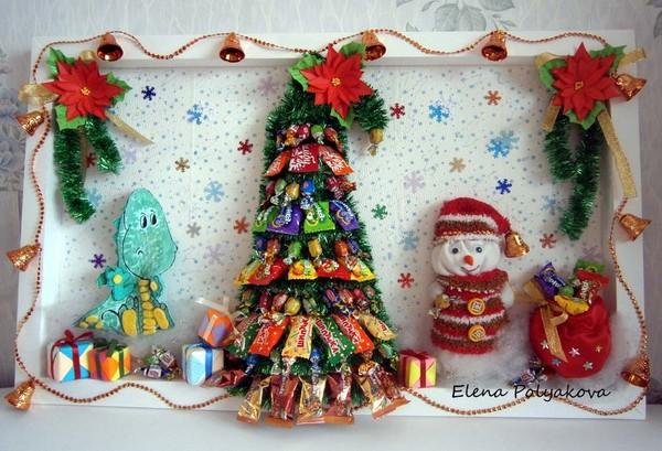 Панно новогоднее своими руками дети