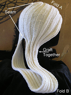Бесплатные схемы по вязанию спицами шапок для самых маленьких