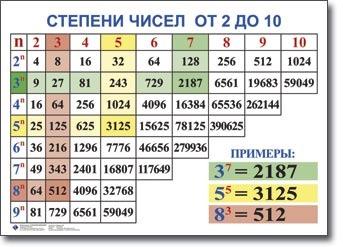 Тесты По Математике 3 Класс Рудницкая