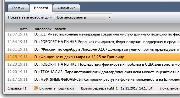 Программа новостная лента dj forex на русском индекса доу джонса