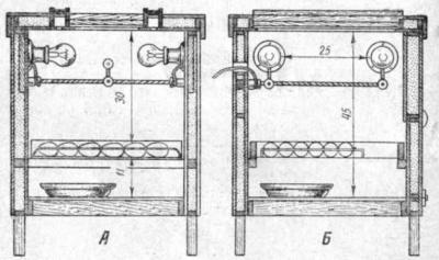 По верхнему краю корпуса инкубатора приклеивают байковую прокладку, для того чтобы крышка плотнее закрывала инкубатор...